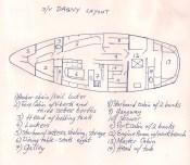 DAGNY layout drawing